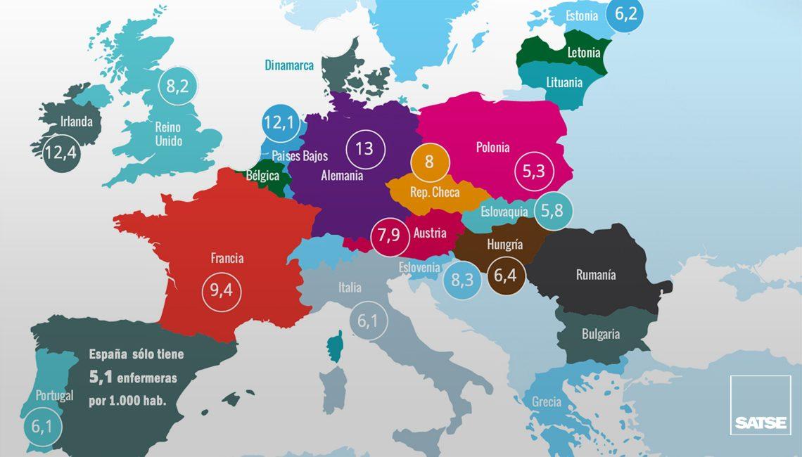 Más de media Europa tiene más enfermeras que España