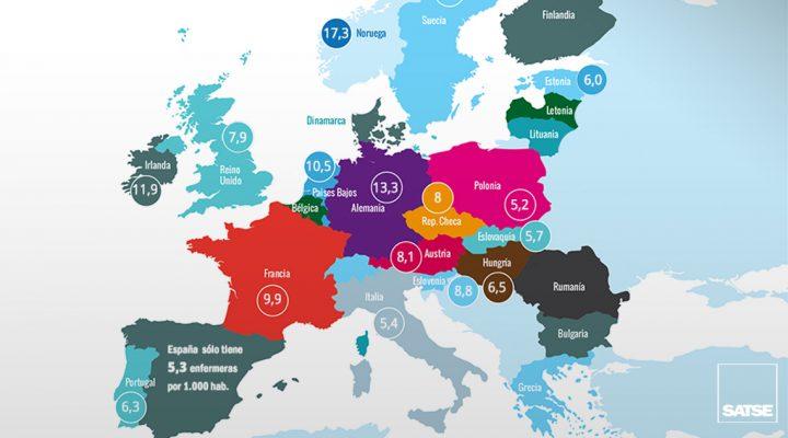 Ya somos el país que menos invierte en Sanidad y Enfermería de toda Europa