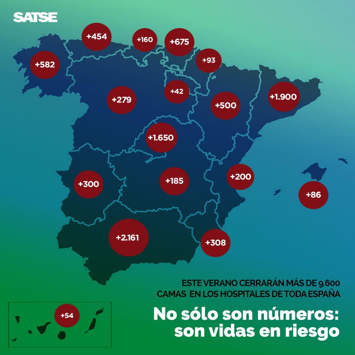 Recortes de verano en Sanidad: 9.600 camas cerradas
